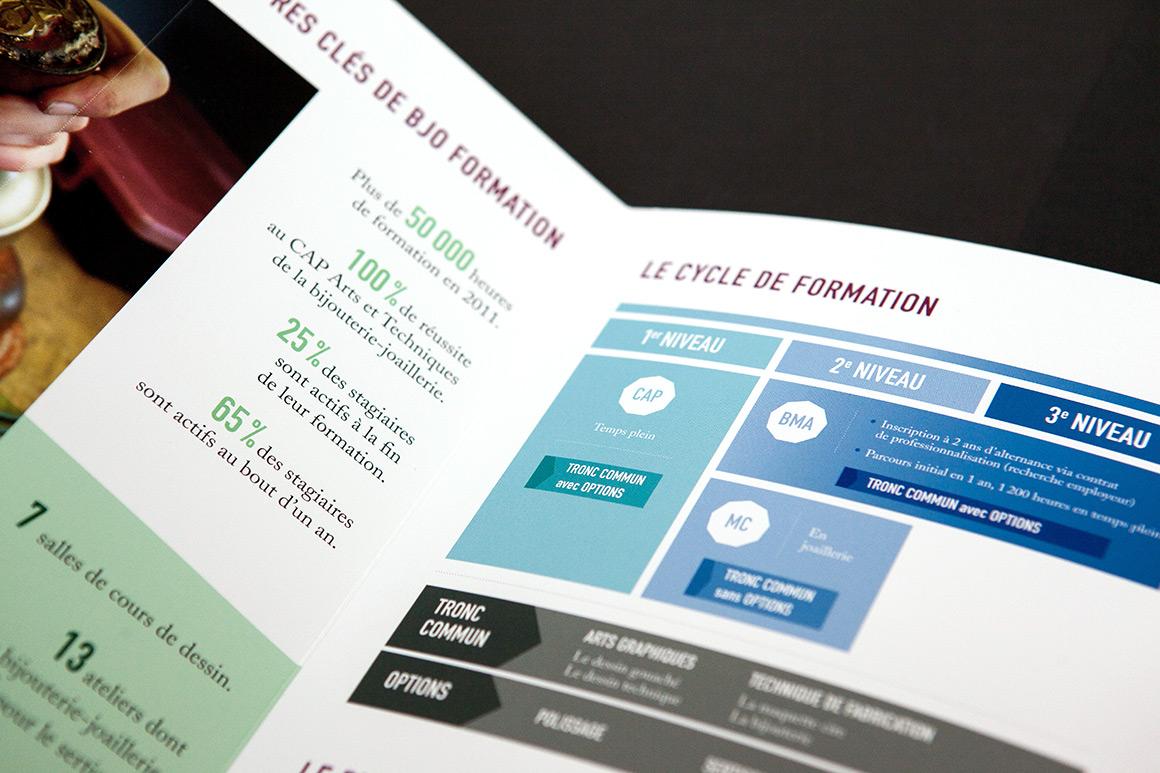 bjop_brochure_formations_5